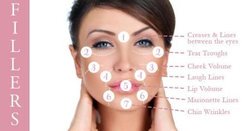 Facial Fillers in Abu Dhabi - Dr  Reuter | German Surgeon